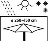 Beschermhoes parasol met rits Ø 450 cm_